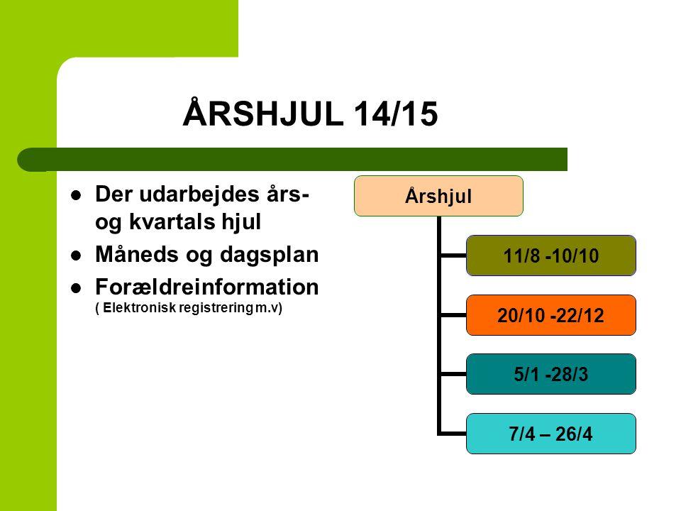 ÅRSHJUL 14/15 Der udarbejdes års- og kvartals hjul Måneds og dagsplan Forældreinformation ( Elektronisk registrering m.v) Årshjul 11/8 - 10/10 20/10 - 22/12 5/1 -28/3 7/4 – 26/4