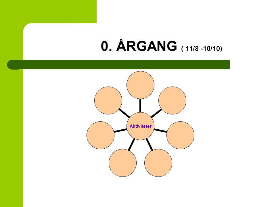 0. ÅRGANG ( 11/8 -10/10) Aktiviteter