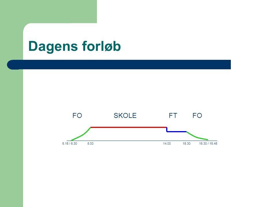 Dagens forløb FOSKOLEFOFT 6.15 / 6.308.0014.0015.3016.30 / 16.45