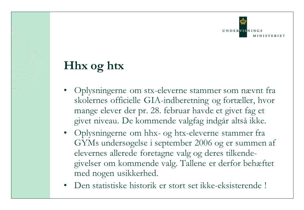 Hhx og htx Oplysningerne om stx-eleverne stammer som nævnt fra skolernes officielle GIA-indberetning og fortæller, hvor mange elever der pr.