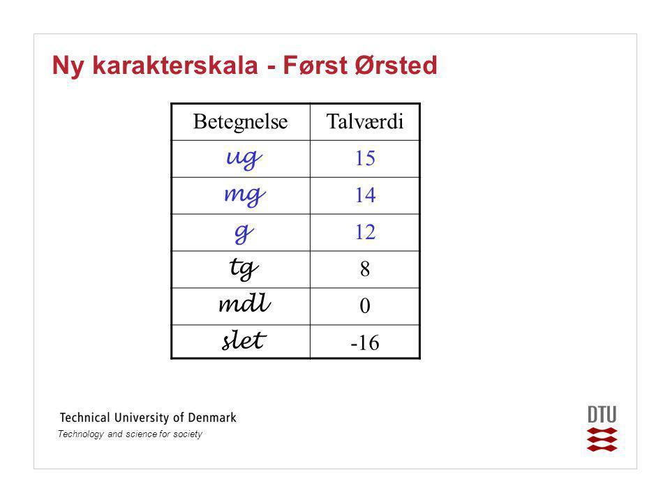 Technology and science for society Ny karakterskala - Først Ørsted BetegnelseTalværdi ug 15 mg 14 g 12 tg 8 mdl 0 slet -16