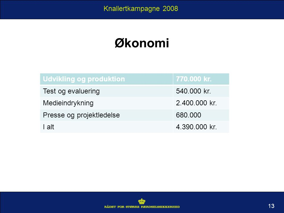 Knallertkampagne 2008 13 Økonomi Udvikling og produktion770.000 kr.