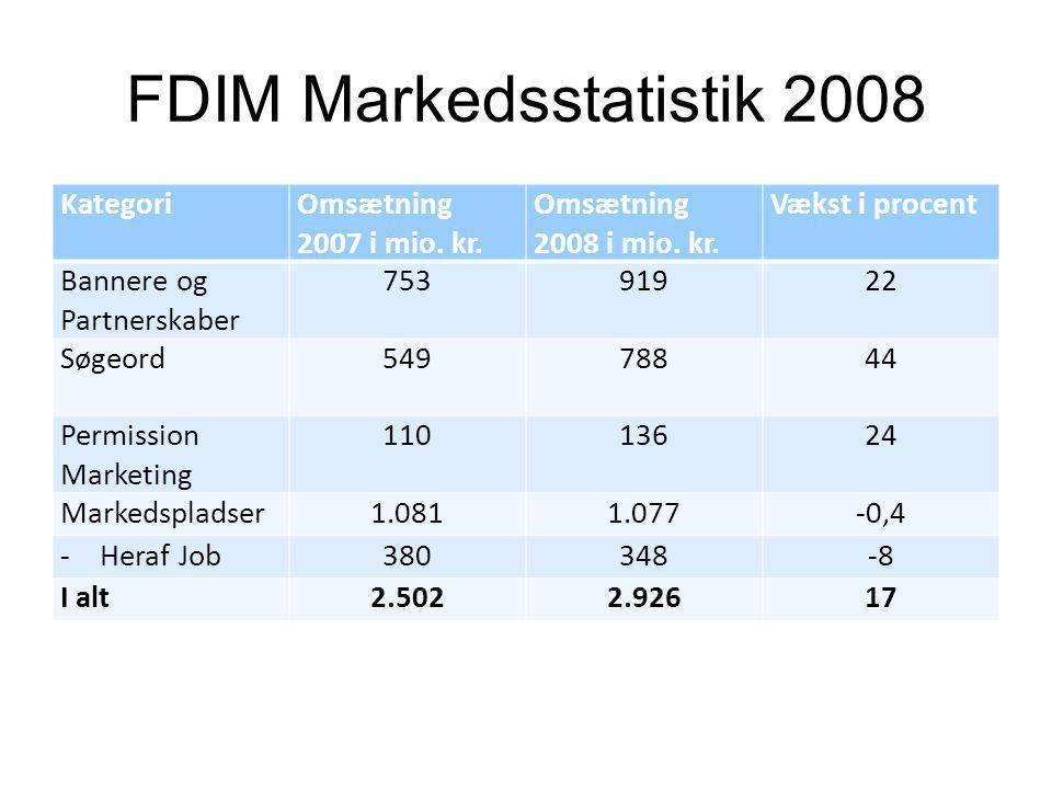 FDIM Markedsstatistik 2008 KategoriOmsætning 2007 i mio.