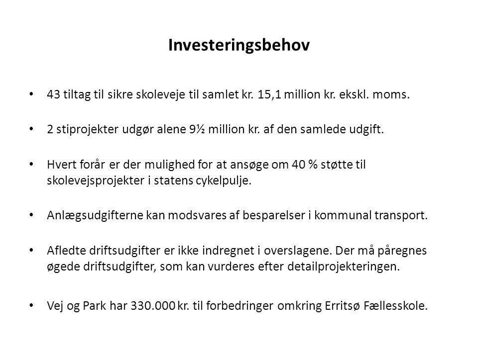 Investeringsbehov 43 tiltag til sikre skoleveje til samlet kr.