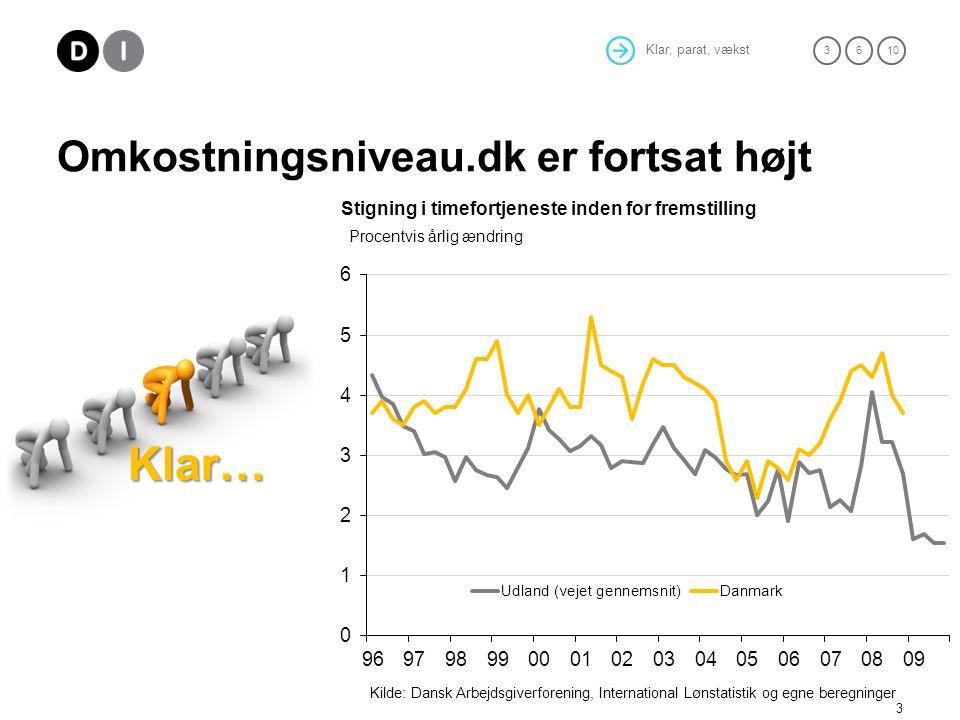 Klar, parat, vækst 36 10 Omkostningsniveau.dk er fortsat højt 3 Klar… Kilde: Dansk Arbejdsgiverforening, International Lønstatistik og egne beregninger