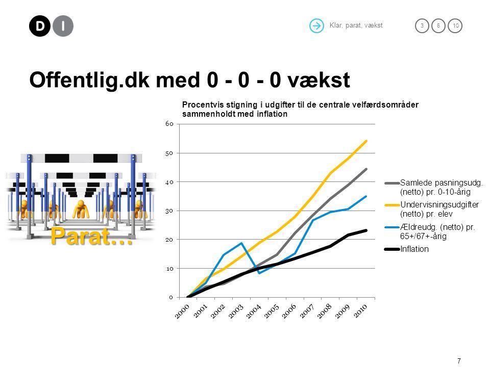 Klar, parat, vækst 36 10 Offentlig.dk med 0 - 0 - 0 vækst 7 Parat…