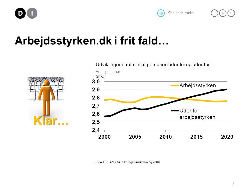 Klar, parat, vækst 36 10 Arbejdsstyrken.dk i frit fald… 8 Klar…