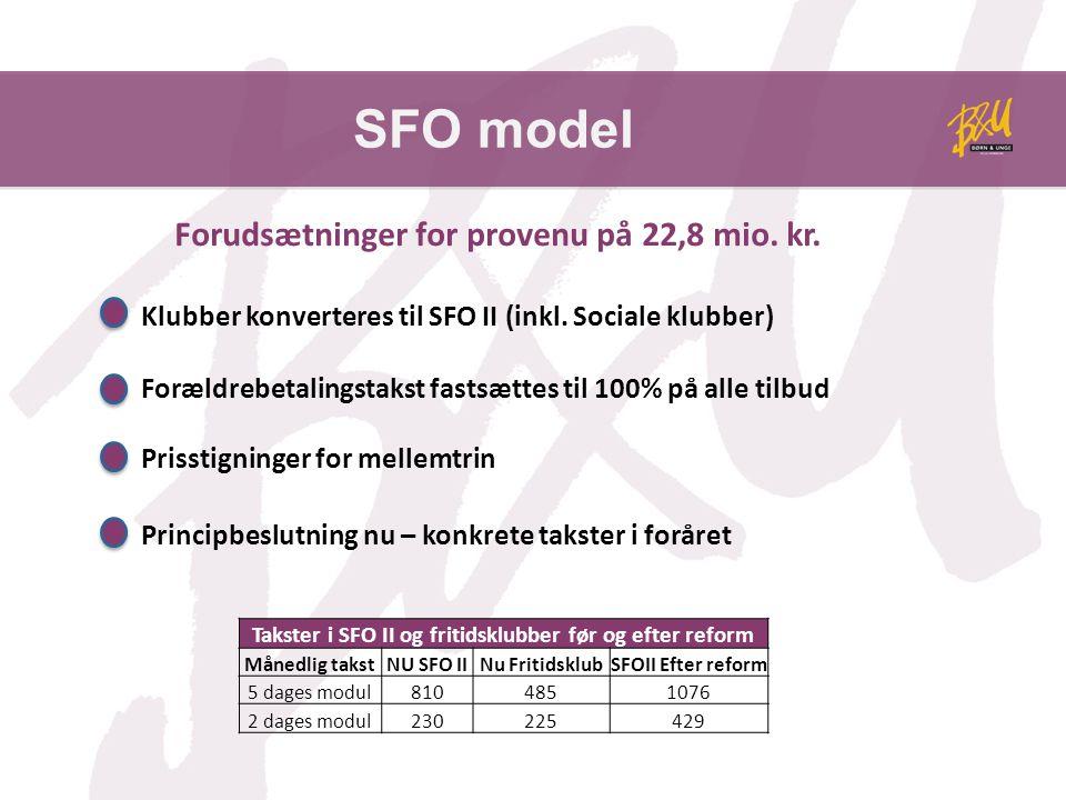 SFO model Takster i SFO II og fritidsklubber før og efter reform Månedlig takstNU SFO IINu FritidsklubSFOII Efter reform 5 dages modul8104851076 2 dages modul230225429 Forudsætninger for provenu på 22,8 mio.