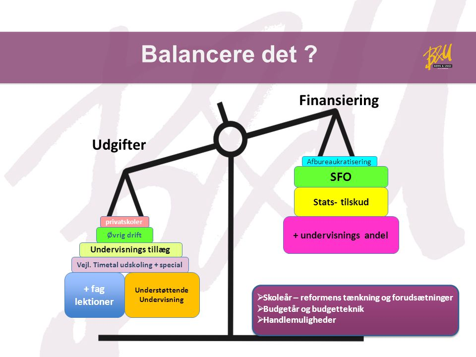 Balancere det . + fag lektioner Understøttende Undervisning Vejl.