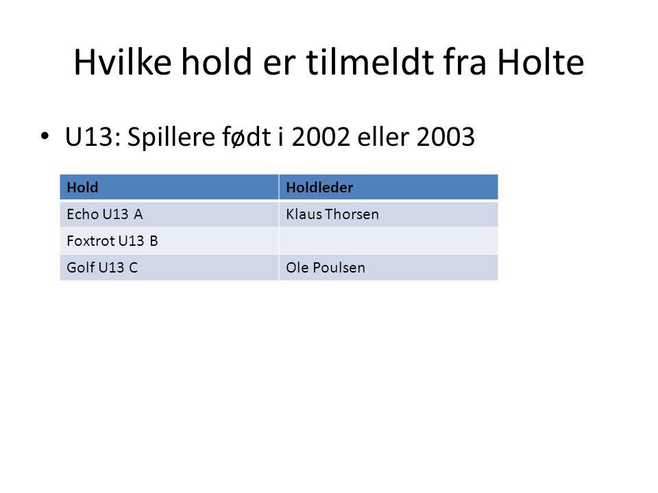 Hvilke hold er tilmeldt fra Holte U13: Spillere født i 2002 eller 2003 HoldHoldleder Echo U13 AKlaus Thorsen Foxtrot U13 B Golf U13 COle Poulsen