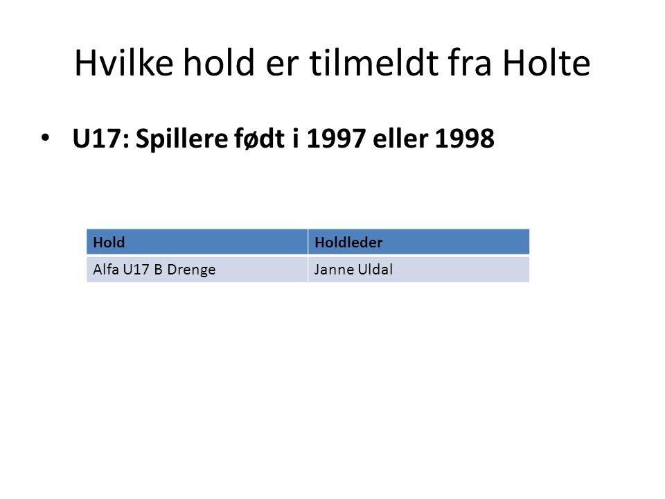 Hvilke hold er tilmeldt fra Holte U17: Spillere født i 1997 eller 1998 HoldHoldleder Alfa U17 B DrengeJanne Uldal