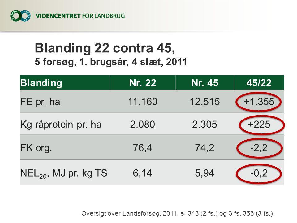 Blanding 22 contra 45, 5 forsøg, 1. brugsår, 4 slæt, 2011 BlandingNr.