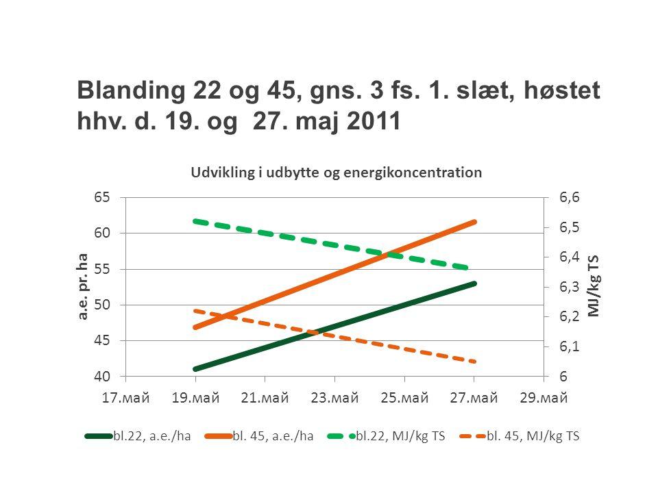 Blanding 22 og 45, gns. 3 fs. 1. slæt, høstet hhv. d. 19. og 27. maj 2011