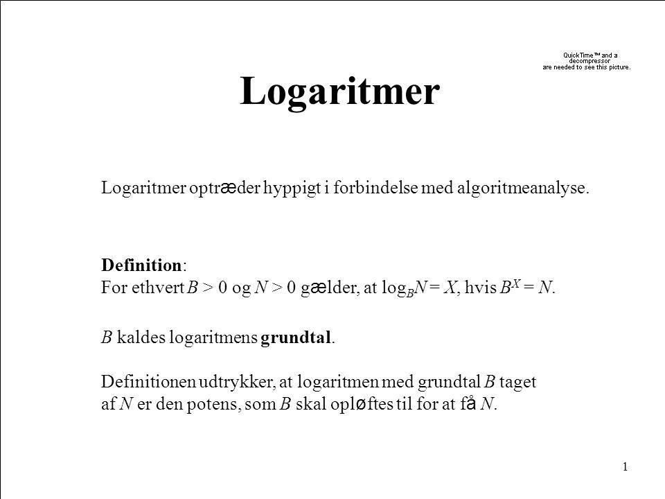 1 Logaritmer Logaritmer optr æ der hyppigt i forbindelse med algoritmeanalyse.