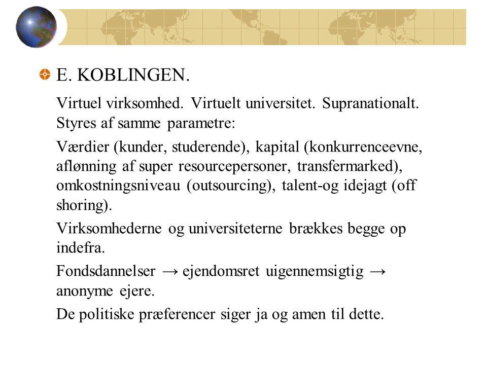 E. KOBLINGEN. Virtuel virksomhed. Virtuelt universitet.
