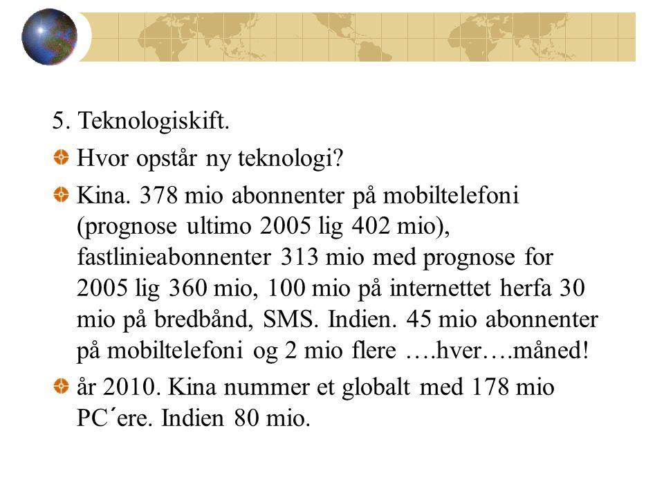 5. Teknologiskift. Hvor opstår ny teknologi. Kina.