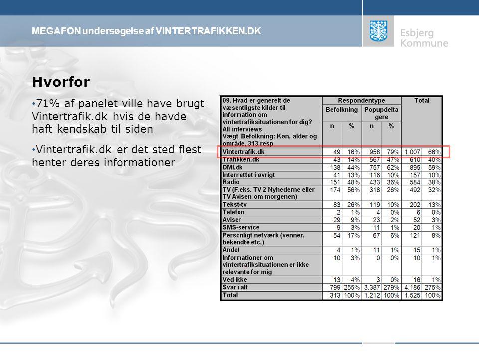 MEGAFON undersøgelse af VINTERTRAFIKKEN.DK Hvorfor 71% af panelet ville have brugt Vintertrafik.dk hvis de havde haft kendskab til siden Vintertrafik.dk er det sted flest henter deres informationer