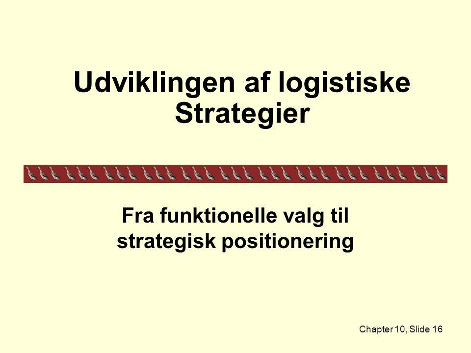 Chapter 10, Slide 16 Udviklingen af logistiske Strategier Fra funktionelle valg til strategisk positionering