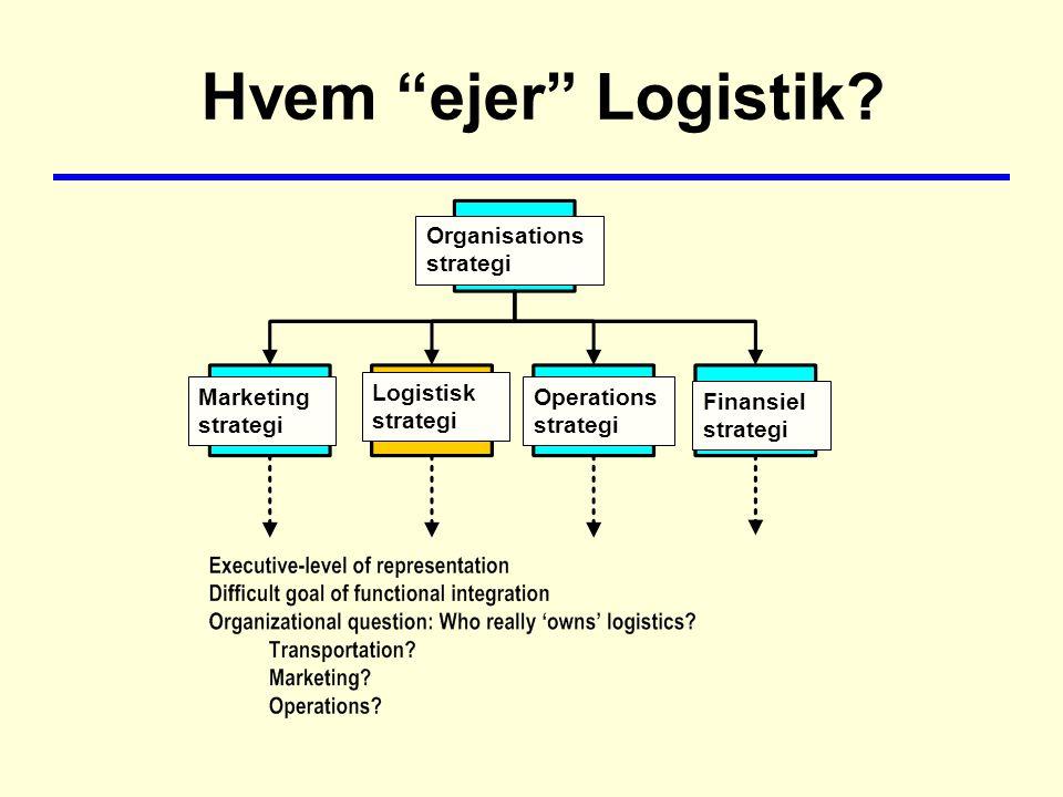 Hvem ejer Logistik.