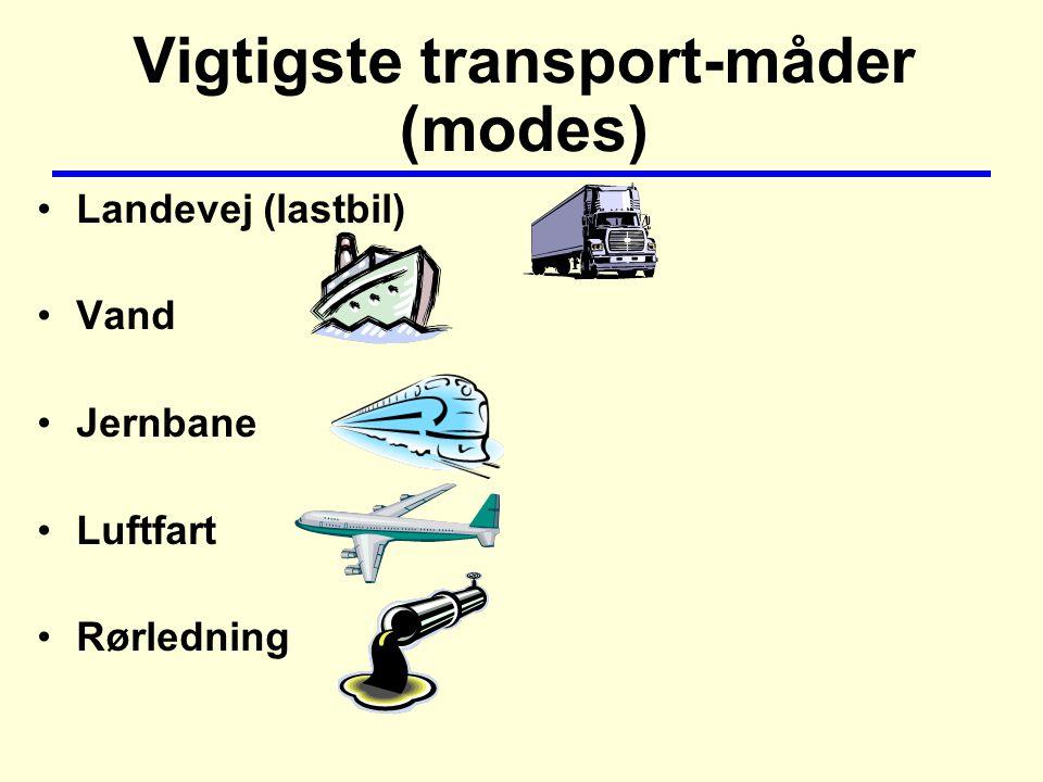 Vigtigste transport-måder (modes) Landevej (lastbil) Vand Jernbane Luftfart Rørledning