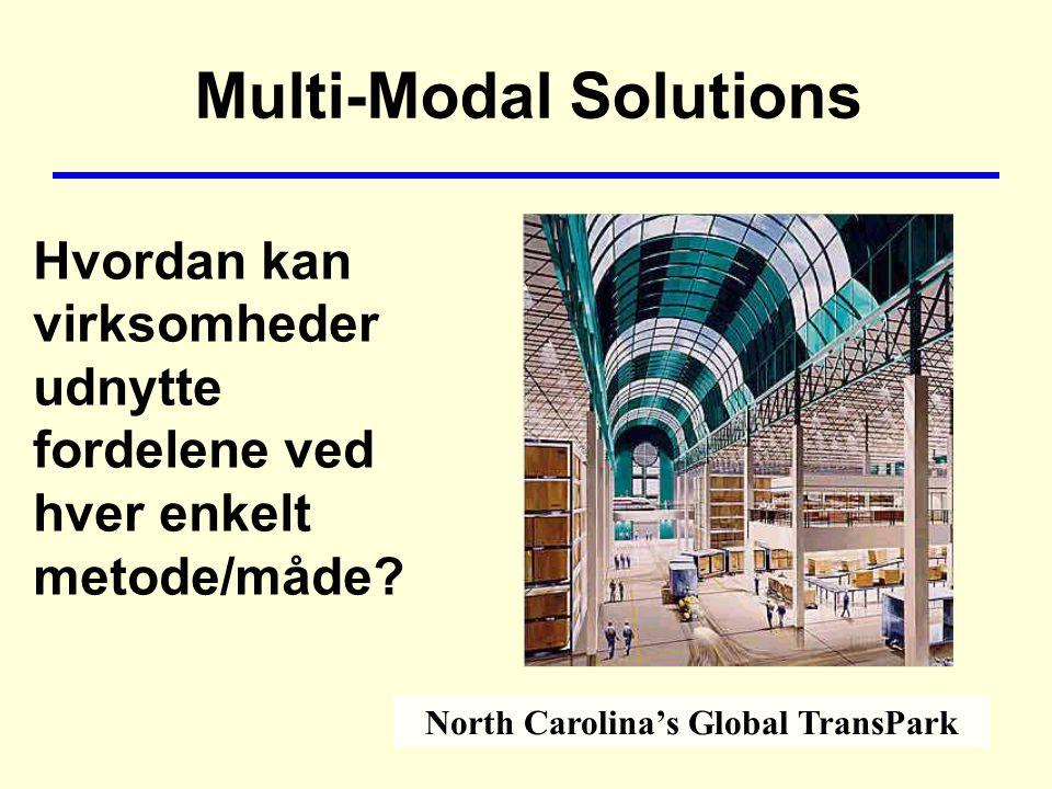 Multi-Modal Solutions North Carolina's Global TransPark Hvordan kan virksomheder udnytte fordelene ved hver enkelt metode/måde