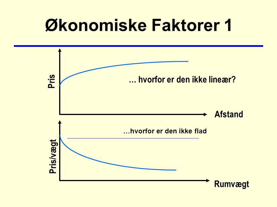 Økonomiske Faktorer 1 Afstand Pris … hvorfor er den ikke lineær.