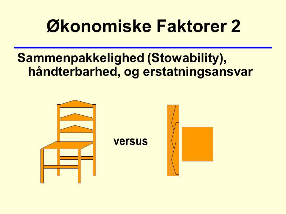 Økonomiske Faktorer 2 Sammenpakkelighed (Stowability), håndterbarhed, og erstatningsansvar versus