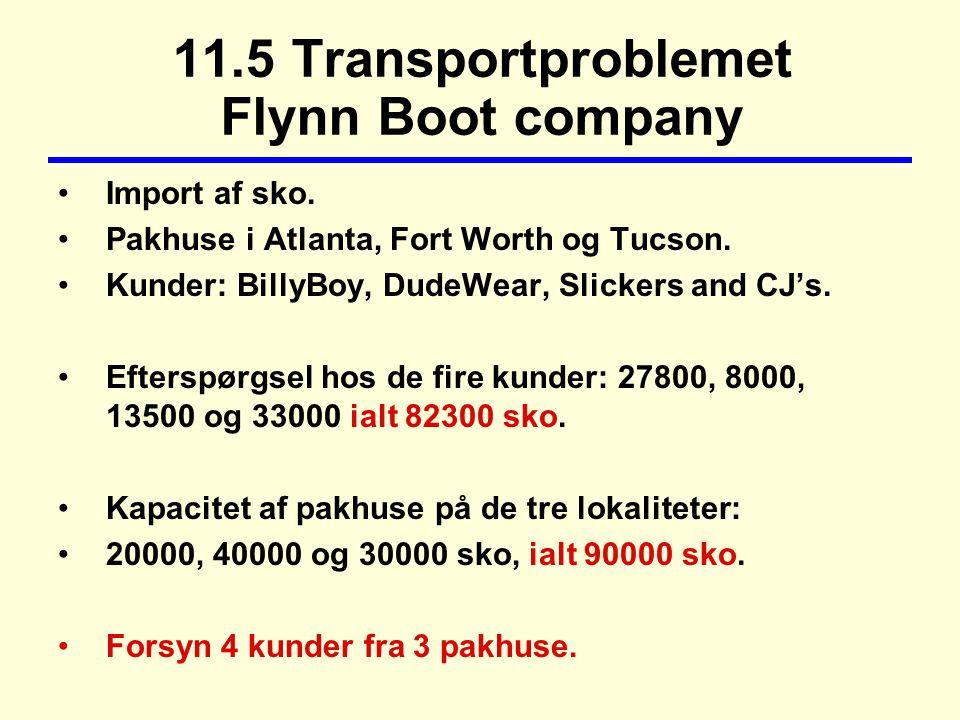 11.5 Transportproblemet Flynn Boot company Import af sko.