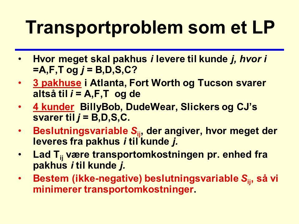 Transportproblem som et LP Hvor meget skal pakhus i levere til kunde j, hvor i =A,F,T og j = B,D,S,C.