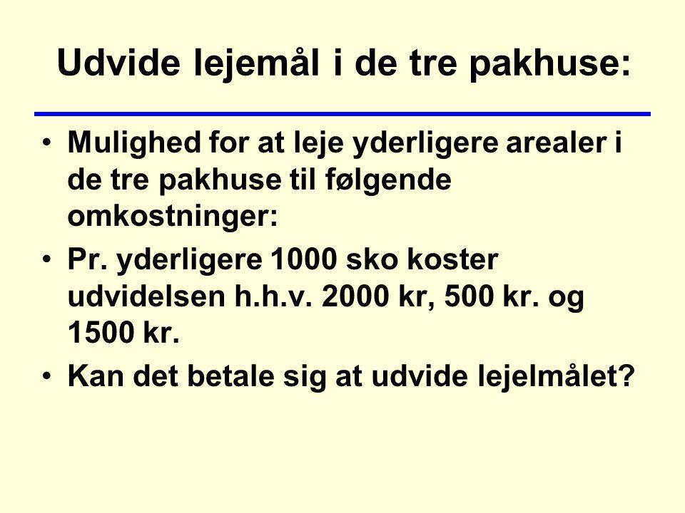 Udvide lejemål i de tre pakhuse: Mulighed for at leje yderligere arealer i de tre pakhuse til følgende omkostninger: Pr.