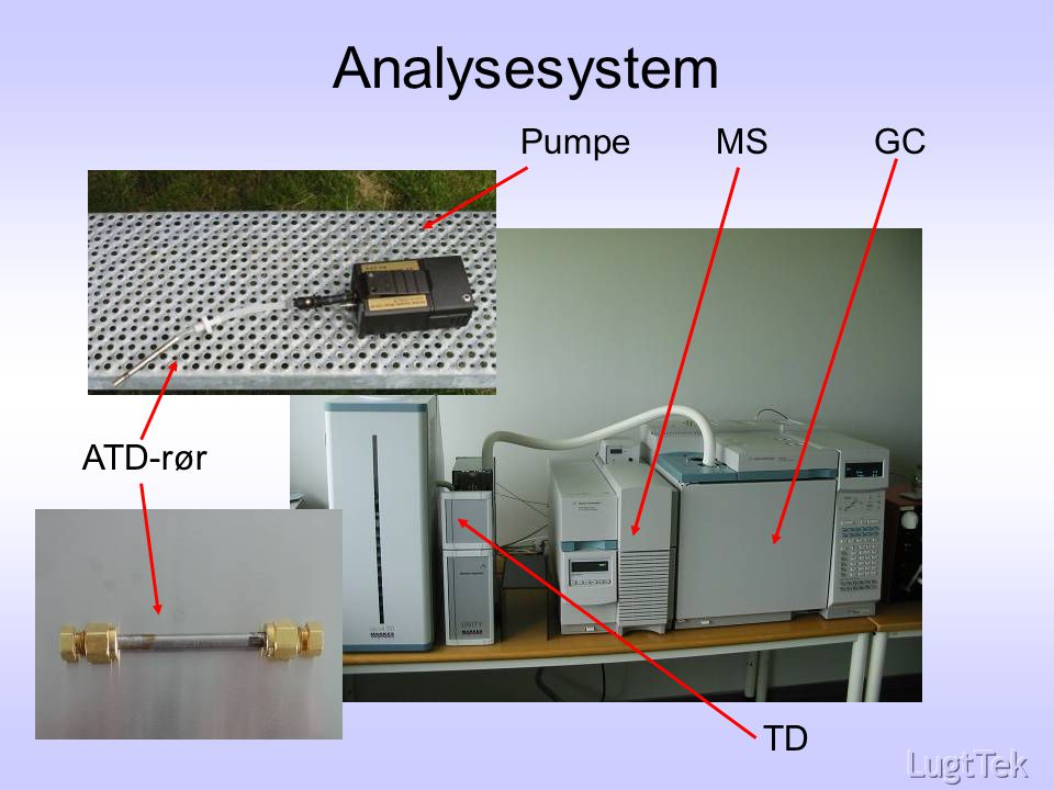 Analysesystem GCMS TD ATD-rør Pumpe