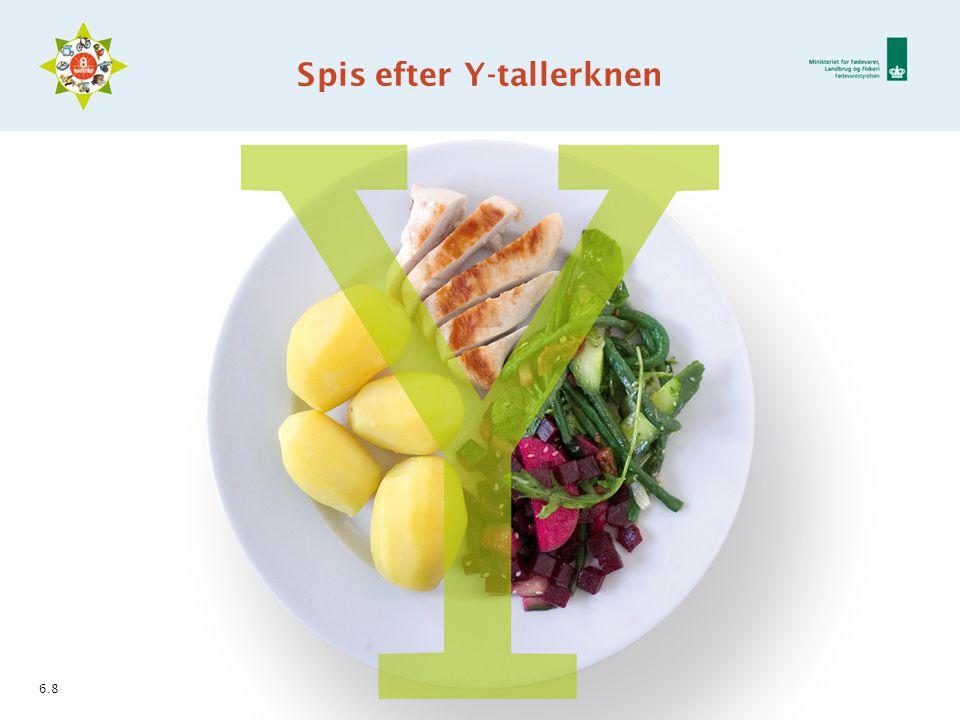 Spis efter Y-tallerknen 6.8