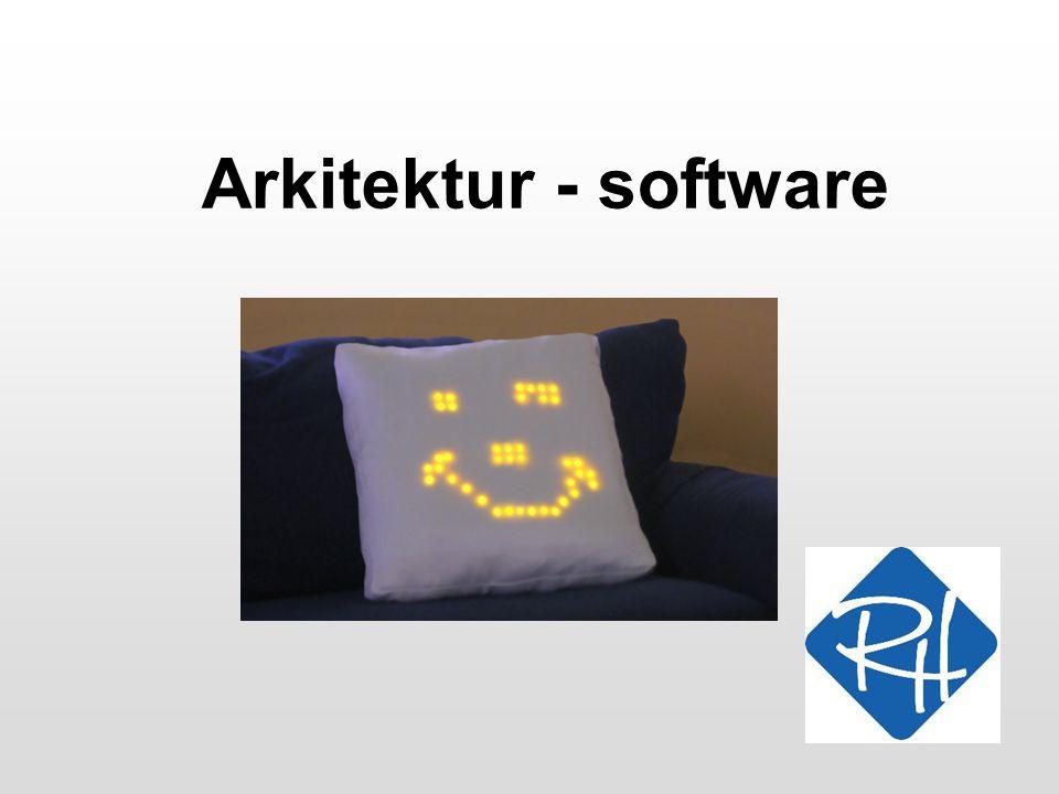 RHS - Informationsteknologi 2 Software-arkitektur Formålet med software-arkitekturen er at definere en software- platform , som (effektivt) understøtter vores data- model Software- platform : Den samling af software, vi vil benytte i virksomheden Mange problemstillinger at overveje…