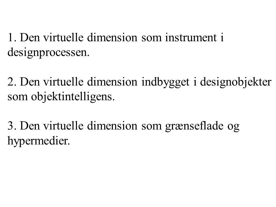 1. Den virtuelle dimension som instrument i designprocessen.