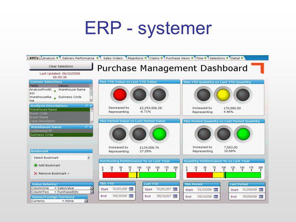 ERP - systemer
