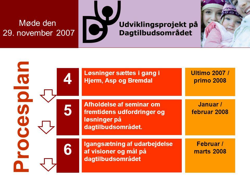 Kulturpolitisk temamøde, Struer Byråd, 20. november 2007 STRUER KOMMUNE Møde den 29.