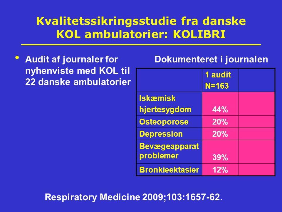 Kvalitetssikringsstudie fra danske KOL ambulatorier: KOLIBRI Audit af journaler for nyhenviste med KOL til 22 danske ambulatorier Dokumenteret i journalen 1 audit N=163 Iskæmisk hjertesygdom44% Osteoporose20% Depression20% Bevægeapparat problemer 39% Bronkieektasier12% Respiratory Medicine 2009;103:1657-62.