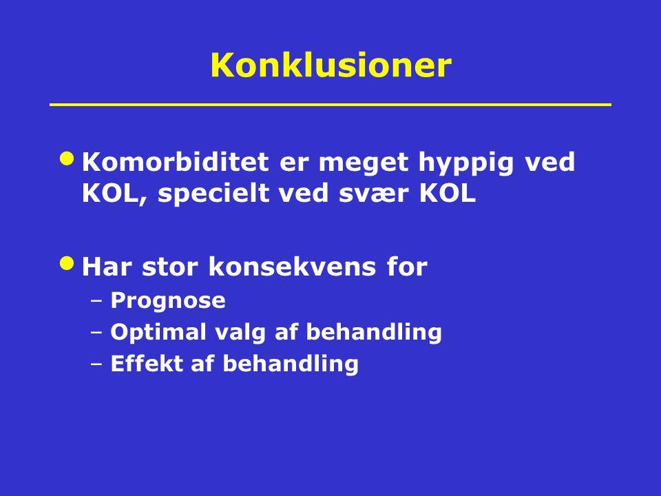 Konklusioner Komorbiditet er meget hyppig ved KOL, specielt ved svær KOL Har stor konsekvens for –Prognose –Optimal valg af behandling –Effekt af behandling