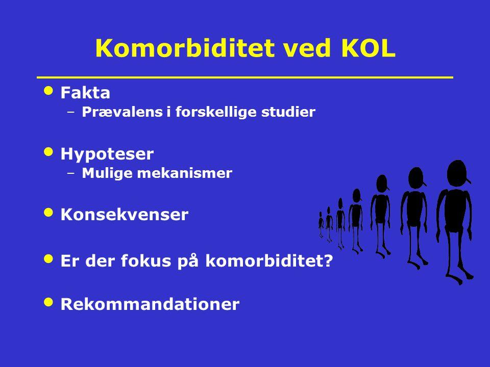 Komorbiditet ved KOL Fakta –Prævalens i forskellige studier Hypoteser –Mulige mekanismer Konsekvenser Er der fokus på komorbiditet? Rekommandationer