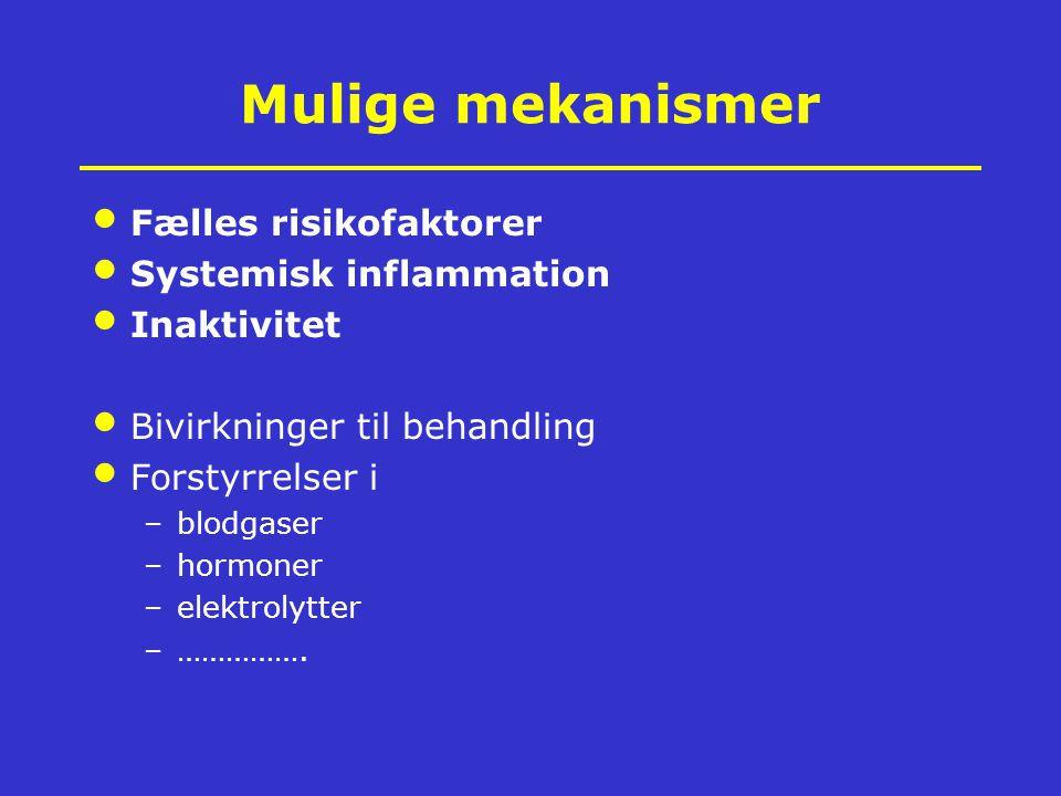Mulige mekanismer Fælles risikofaktorer Systemisk inflammation Inaktivitet Bivirkninger til behandling Forstyrrelser i –blodgaser –hormoner –elektrolytter –…………….