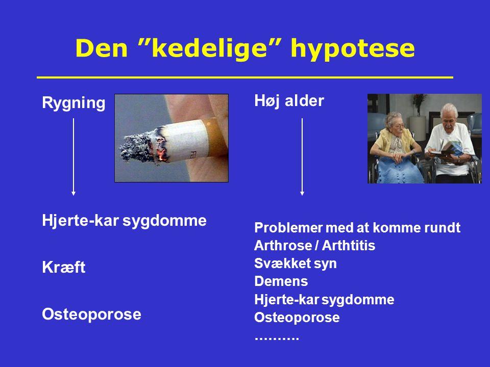 Den kedelige hypotese Rygning Hjerte-kar sygdomme Kræft Osteoporose Høj alder Problemer med at komme rundt Arthrose / Arthtitis Svækket syn Demens Hjerte-kar sygdomme Osteoporose ……….