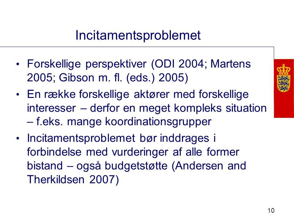 10 Incitamentsproblemet Forskellige perspektiver (ODI 2004; Martens 2005; Gibson m.