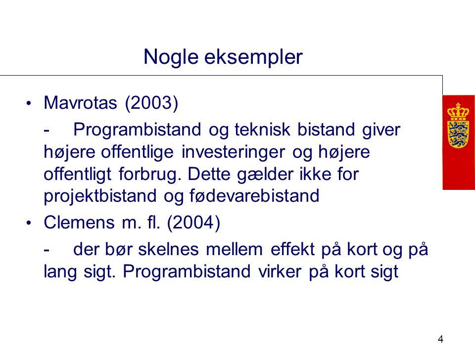 4 Nogle eksempler Mavrotas (2003) -Programbistand og teknisk bistand giver højere offentlige investeringer og højere offentligt forbrug.