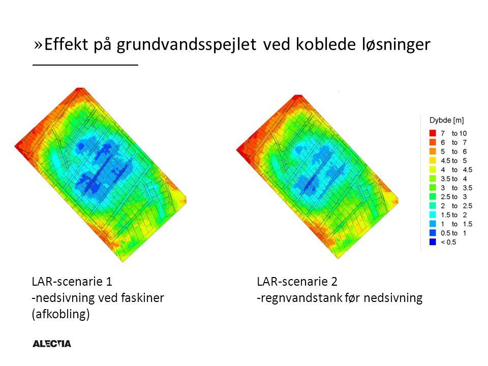 » Effekt på grundvandsspejlet ved koblede løsninger LAR-scenarie 1 -nedsivning ved faskiner (afkobling) LAR-scenarie 2 -regnvandstank før nedsivning