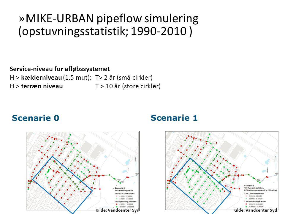 Service-niveau for afløbssystemet H > kælderniveau (1,5 mut); T> 2 år (små cirkler) H > terræn niveau T > 10 år (store cirkler) » MIKE-URBAN pipeflow simulering (opstuvningsstatistik; 1990-2010 ) Kilde: Vandcenter Syd