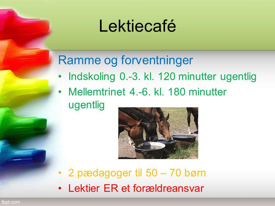 Lektiecafé Ramme og forventninger Indskoling 0.-3.