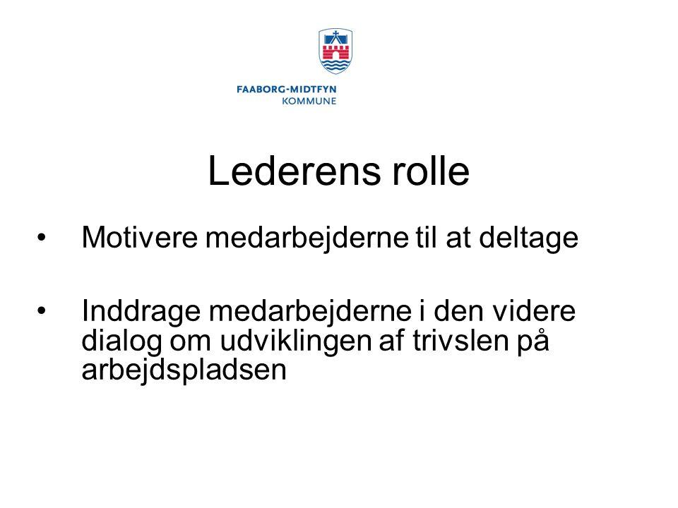 Lederens rolle Motivere medarbejderne til at deltage Inddrage medarbejderne i den videre dialog om udviklingen af trivslen på arbejdspladsen