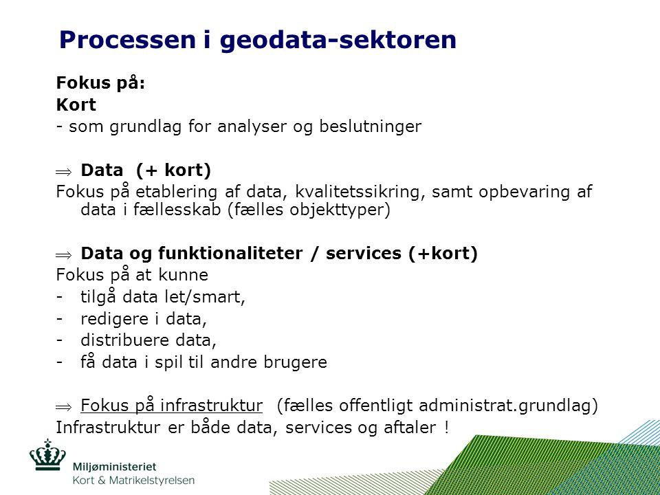 Processen i geodata-sektoren Fokus på: Kort - som grundlag for analyser og beslutninger Data (+ kort) Fokus på etablering af data, kvalitetssikring, samt opbevaring af data i fællesskab (fælles objekttyper) Data og funktionaliteter / services (+kort) Fokus på at kunne -tilgå data let/smart, -redigere i data, -distribuere data, -få data i spil til andre brugere Fokus på infrastruktur (fælles offentligt administrat.grundlag) Infrastruktur er både data, services og aftaler !