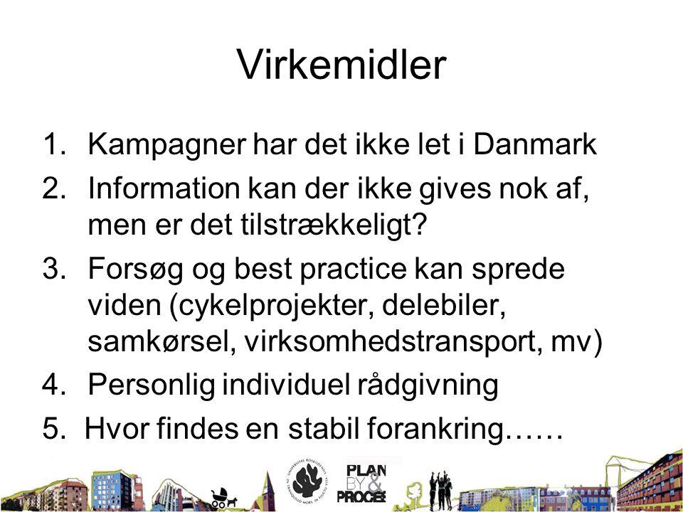 Virkemidler 1.Kampagner har det ikke let i Danmark 2.Information kan der ikke gives nok af, men er det tilstrækkeligt.