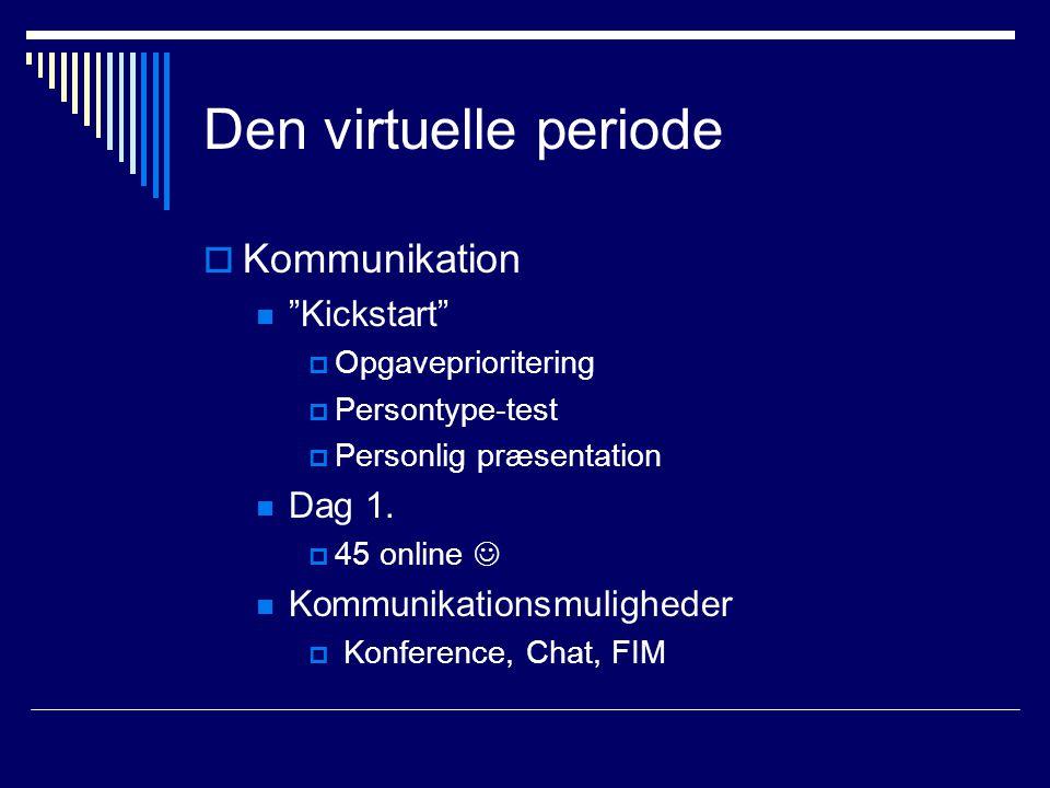 Den virtuelle periode  Kommunikation Kickstart  Opgaveprioritering  Persontype-test  Personlig præsentation Dag 1.